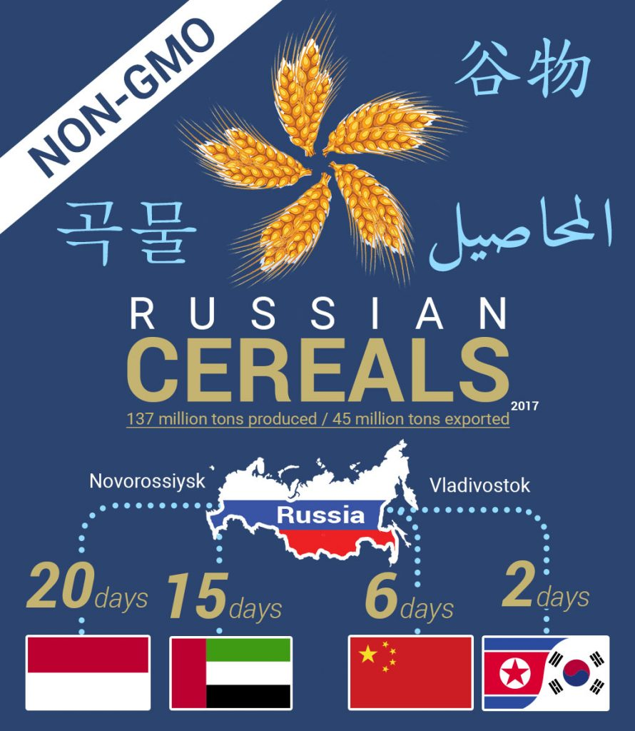 russian cereals for export